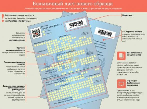 Хочу купить больничный лист в москве больничный лист на неделю купить в москве
